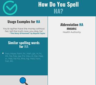 Correct spelling for ha