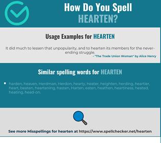 Correct spelling for hearten