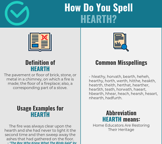 Correct spelling for hearth