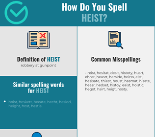 Correct spelling for heist