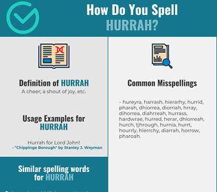 Correct spelling for hurrah