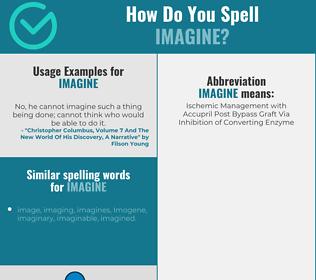 Correct spelling for imagine