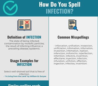 Correct spelling for infection