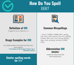 Correct spelling for inn