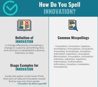 Correct spelling for innovation
