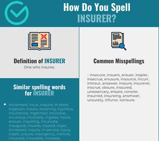 Correct spelling for insurer