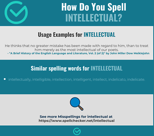 Correct spelling for intellectual