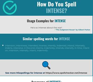 Correct spelling for intense