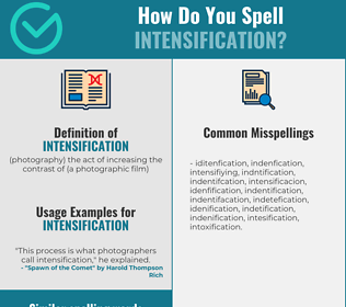 Correct spelling for intensification