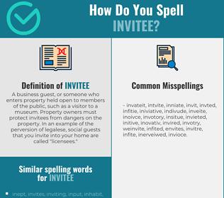 Correct spelling for invitee