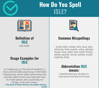 Correct spelling for isle