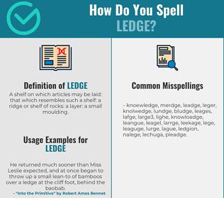 Correct spelling for ledge