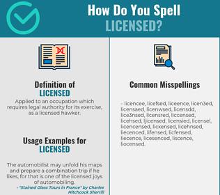Correct spelling for licensed