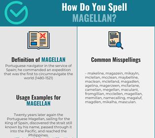 Correct spelling for magellan