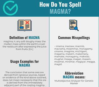 Correct spelling for magma
