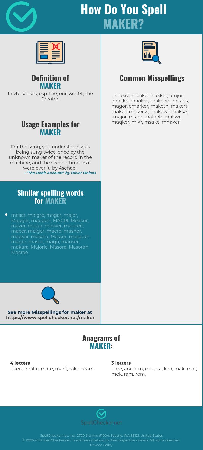 Correct spelling for maker [Infographic] | Spellchecker net