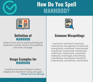 Correct spelling for manhood