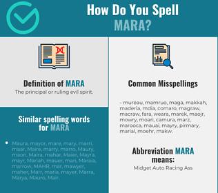 Correct spelling for mara
