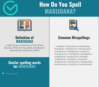 Correct spelling for marijuana