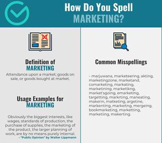 Correct spelling for marketing