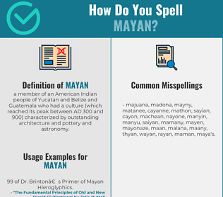 Correct spelling for mayan