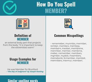 Correct spelling for member