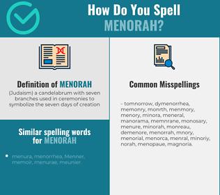 Correct spelling for menorah