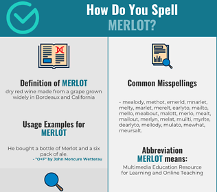Correct spelling for merlot