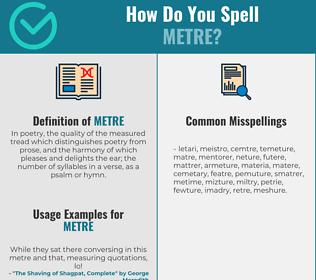 Correct spelling for metre