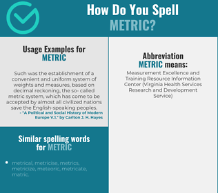 Correct spelling for metric