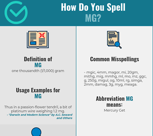 Correct spelling for mg