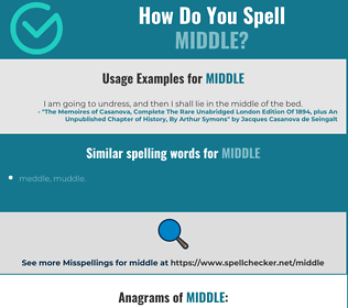 Correct spelling for middle