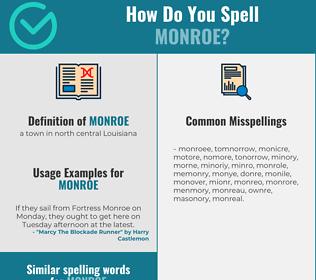 Correct spelling for monroe