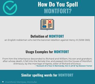 Correct spelling for montfort