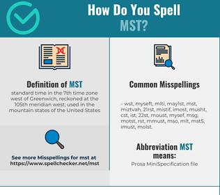 Correct spelling for mst