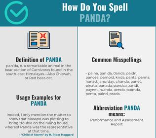 Correct spelling for panda