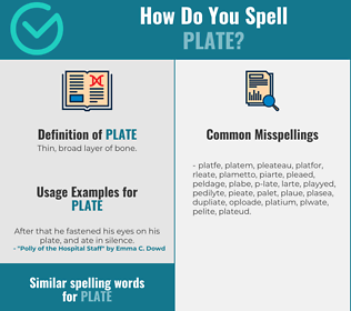 Correct spelling for plate