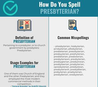 Correct spelling for presbyterian