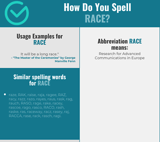 Correct spelling for race