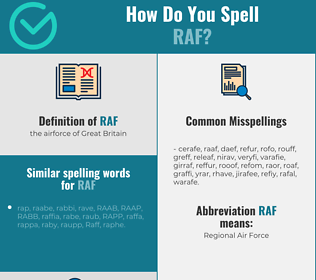 Correct spelling for raf