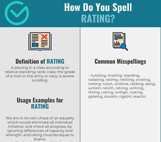 Correct spelling for rating