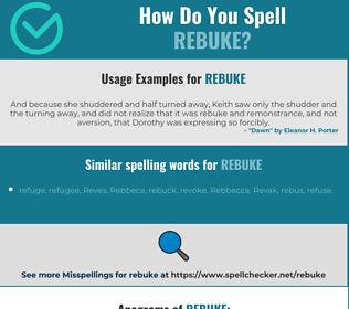 Correct spelling for rebuke