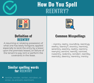 Correct spelling for reentry
