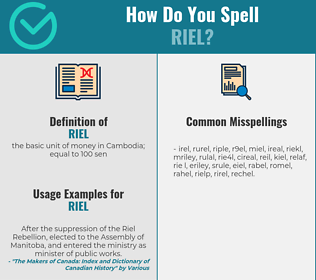 Correct spelling for riel