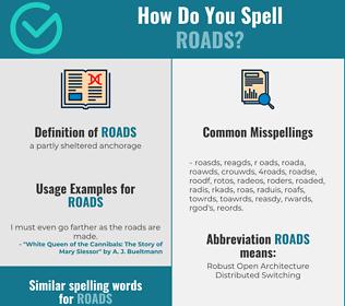 Correct spelling for roads