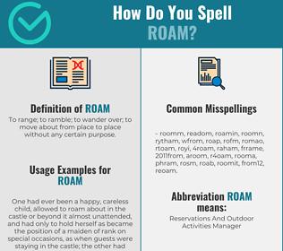 Correct spelling for roam