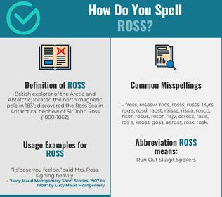 Correct spelling for ross