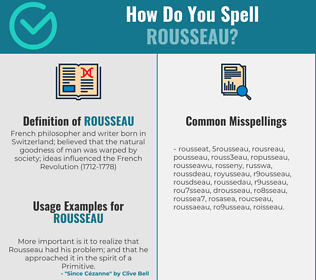 Correct spelling for rousseau