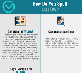 Correct spelling for tallow