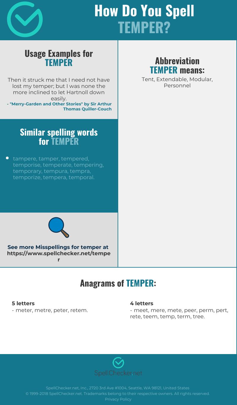 Correct spelling for temper [Infographic] | Spellchecker net
